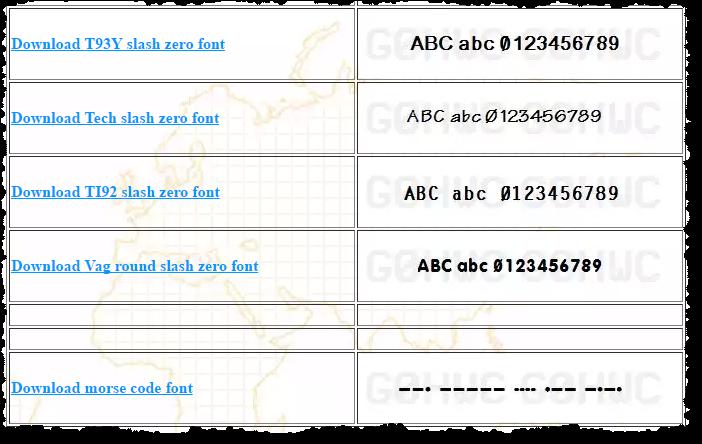Ham Radio / Programmer Friendly Fonts